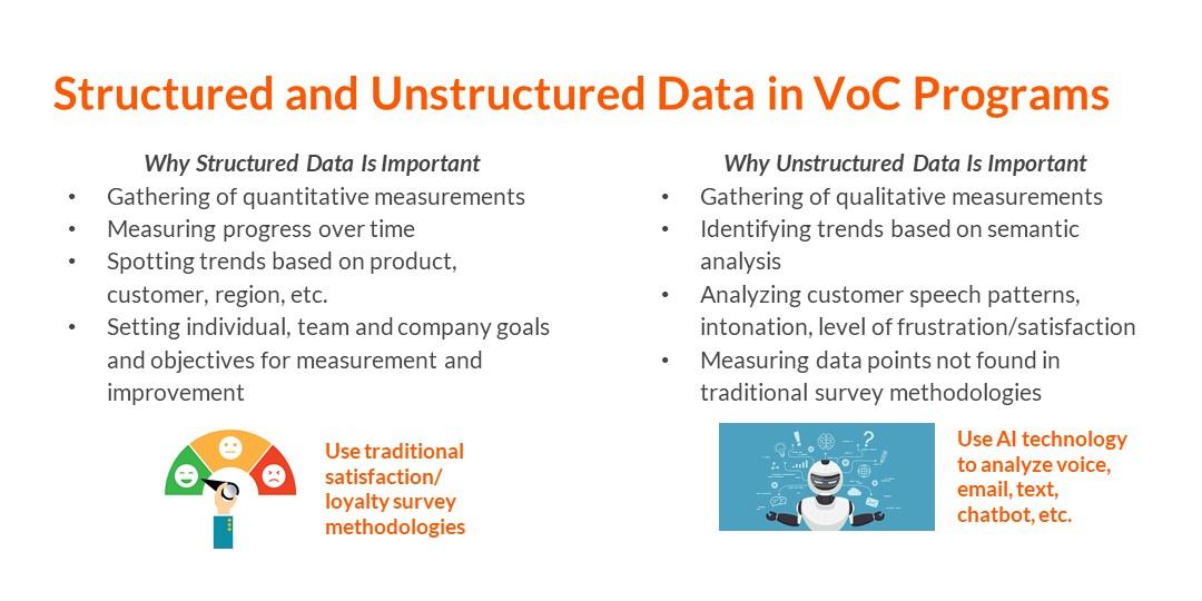 strucuted unstructured data jim jones slide